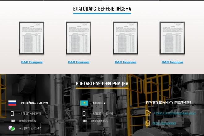 Вёрстка сайтов по доступной цене 100 - kwork.ru
