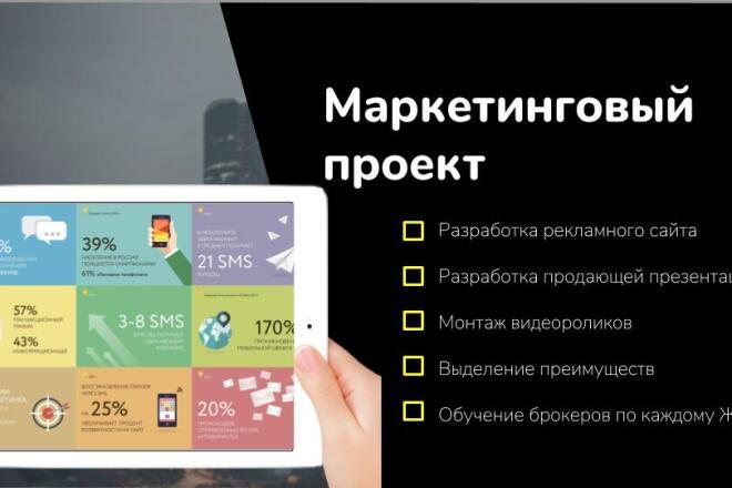 Презентация в Google Slides и Figma 4 - kwork.ru