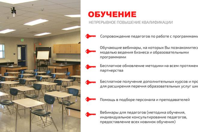 Презентация в PowerPoint, PDF 2 - kwork.ru