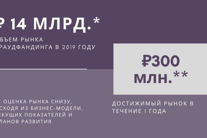 Стильный дизайн презентации 245 - kwork.ru