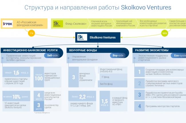 Верстка страниц по макетам psd, sketch, figma 36 - kwork.ru