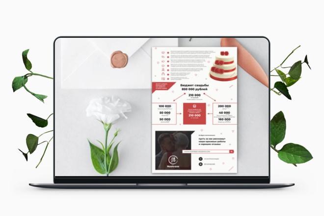 Дизайн Бизнес Презентаций 2 - kwork.ru