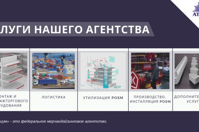 Стильный дизайн презентации 382 - kwork.ru