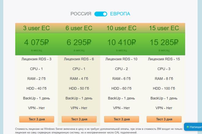 Доработка и исправления верстки. CMS WordPress, Joomla 63 - kwork.ru