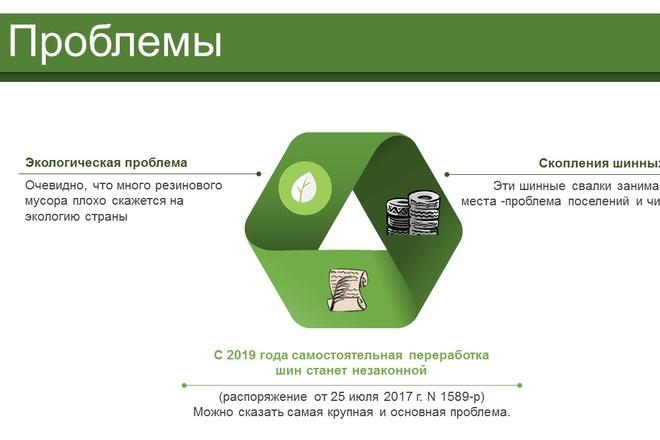 Красиво, стильно и оригинально оформлю презентацию 130 - kwork.ru