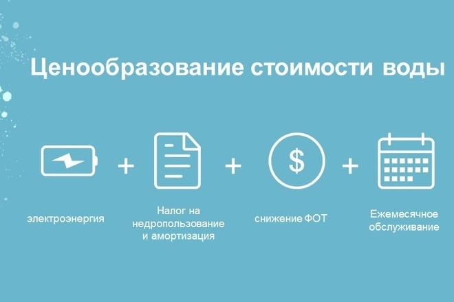 Красиво, стильно и оригинально оформлю презентацию 125 - kwork.ru
