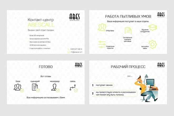 Красиво, стильно и оригинально оформлю презентацию 115 - kwork.ru