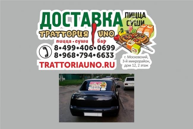 Наружная реклама, билборд 43 - kwork.ru