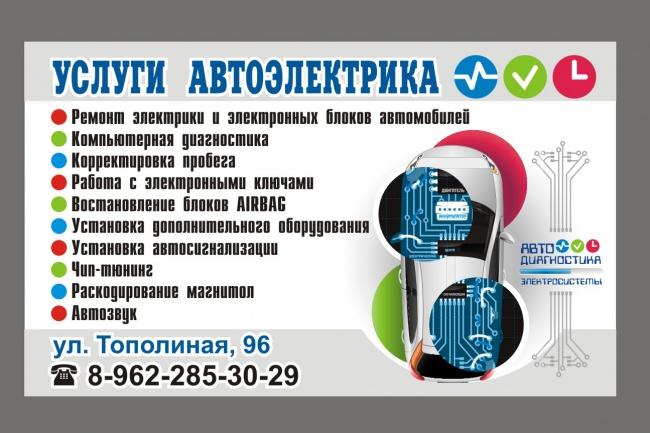 Наружная реклама, билборд 101 - kwork.ru