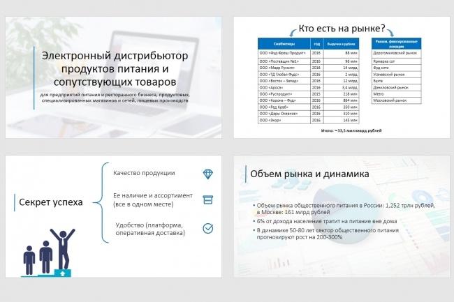 Красиво, стильно и оригинально оформлю презентацию 165 - kwork.ru