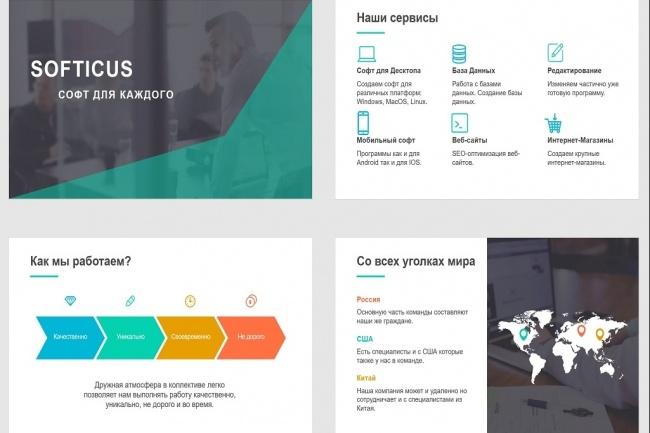 Красиво, стильно и оригинально оформлю презентацию 180 - kwork.ru