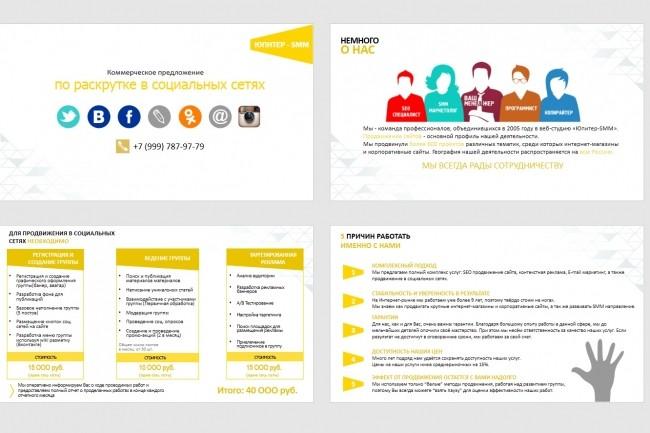 Красиво, стильно и оригинально оформлю презентацию 161 - kwork.ru
