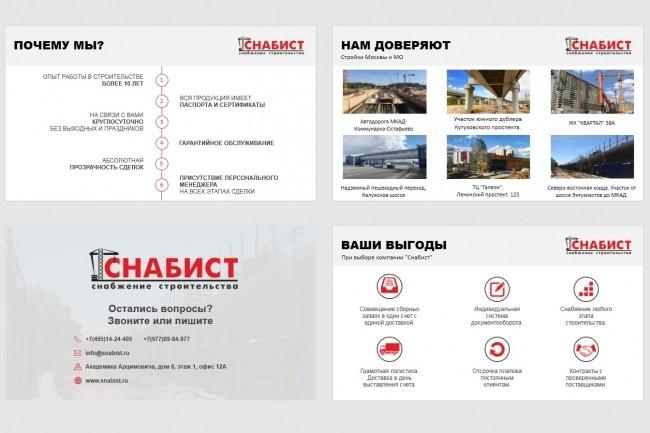 Красиво, стильно и оригинально оформлю презентацию 151 - kwork.ru