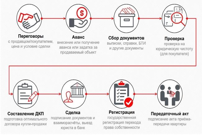Красиво, стильно и оригинально оформлю презентацию 179 - kwork.ru