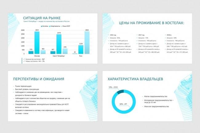 Красиво, стильно и оригинально оформлю презентацию 145 - kwork.ru