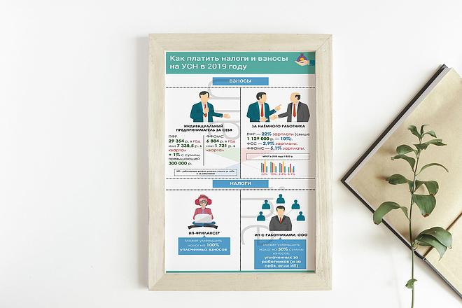 Инфографика 9 - kwork.ru