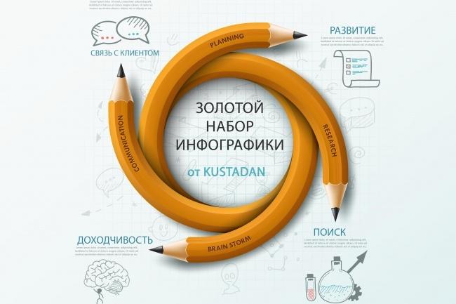 Набор инфографики. 13 тематик, 800 шаблонов, 2 пакета иконок 19 - kwork.ru