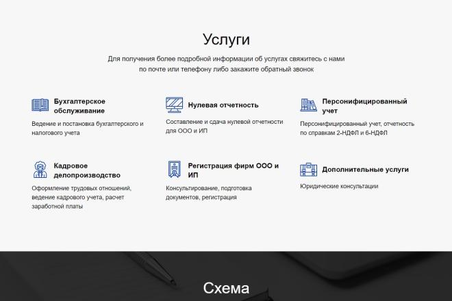 Копирование Landing Page 2 - kwork.ru