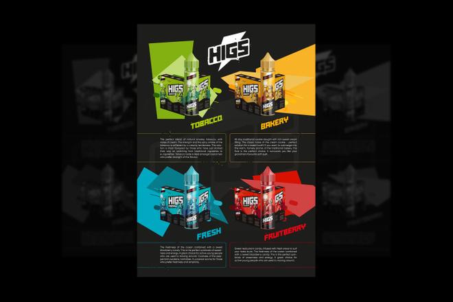 Изготовление дизайна листовки, флаера 1 - kwork.ru