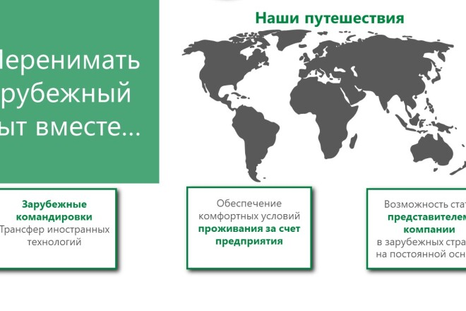 Сделаю продающую презентацию 40 - kwork.ru