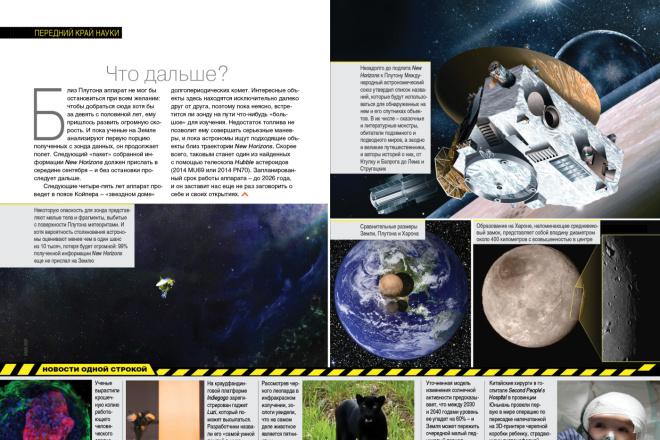 Верстка журнала, книги, каталога, меню 4 - kwork.ru