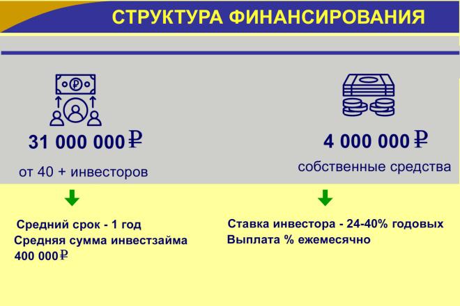 Корректировка, редактирование и изменение ПДФ презентаций 6 - kwork.ru