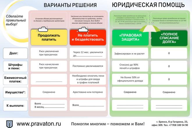 Оформлю коммерческое предложение 23 - kwork.ru