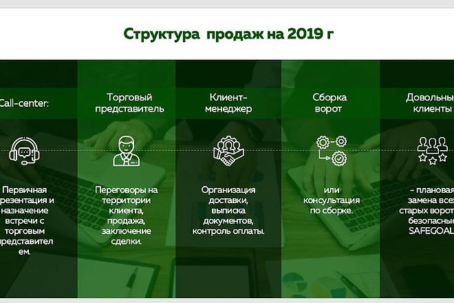 Исправлю дизайн презентации 47 - kwork.ru