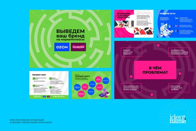 Бизнес презентацию в PDF 4 - kwork.ru
