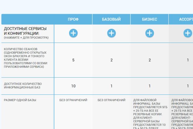 Внесу правки на лендинге.html, css, js 38 - kwork.ru