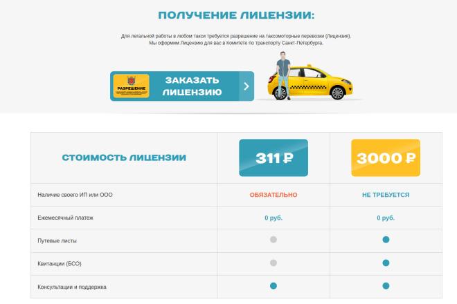 Скопирую Landing page, одностраничный сайт и установлю редактор 6 - kwork.ru
