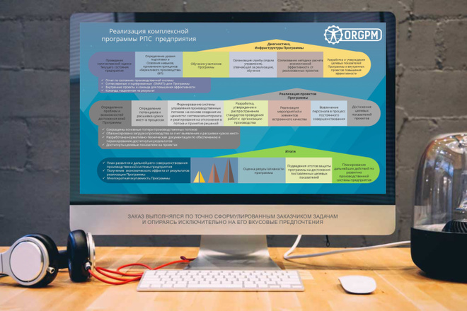 Сделаю презентацию в MS PowerPoint 16 - kwork.ru