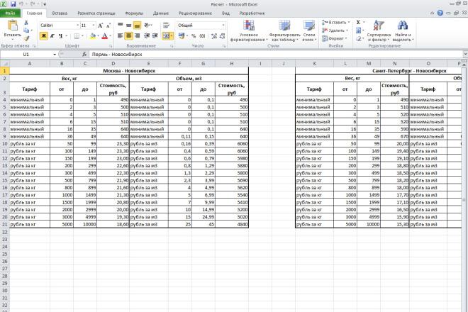 Напишу макрос на VBA для Excel 72 - kwork.ru