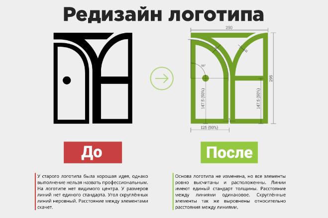 Разработка логотипа с нуля 4 - kwork.ru