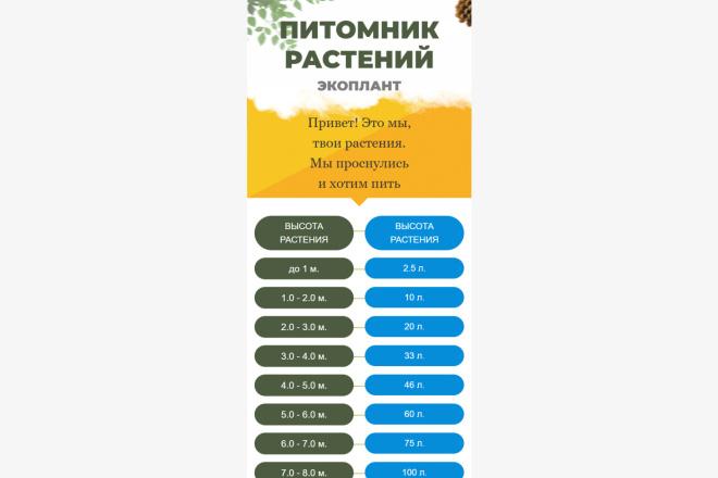 Верстка адаптивного HTML письма для e-mail рассылок 9 - kwork.ru