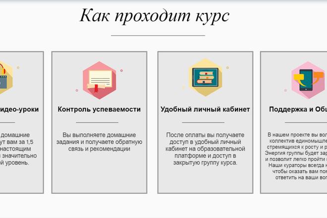 Создание сайтов на конструкторе сайтов WIX, nethouse 14 - kwork.ru