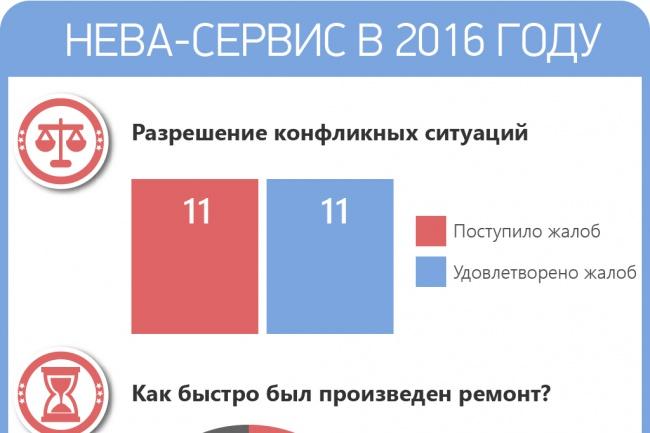 Создам инфографику 41 - kwork.ru