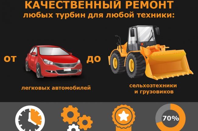 Создам инфографику 42 - kwork.ru