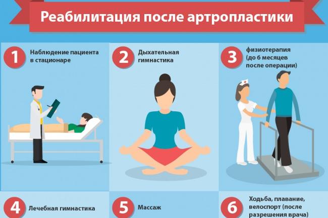 Создам инфографику 44 - kwork.ru