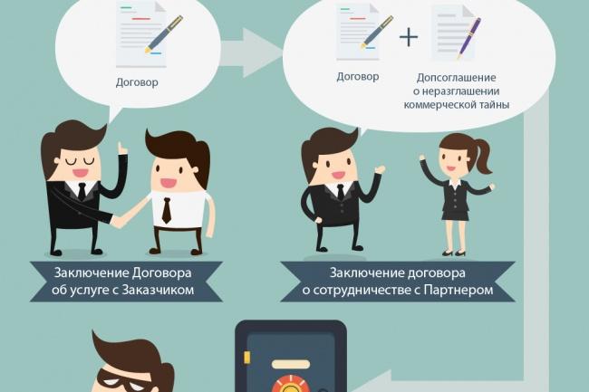 Создам инфографику 32 - kwork.ru