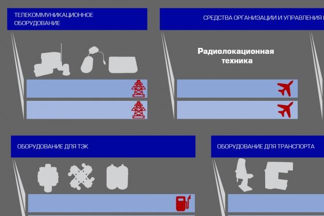 Создам инфографику 22 - kwork.ru