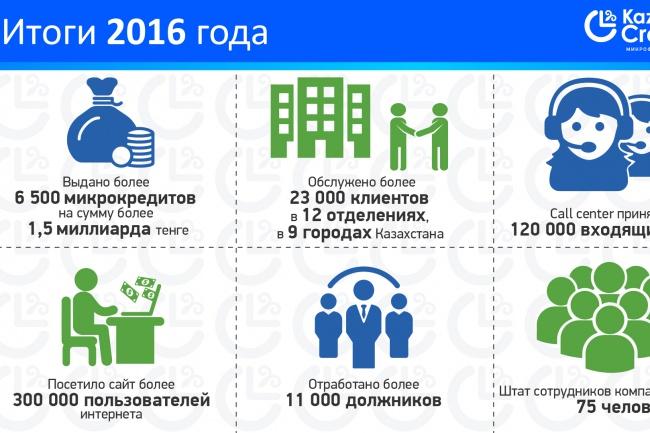 Создам инфографику 51 - kwork.ru