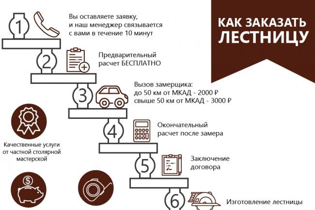 Создам инфографику 49 - kwork.ru