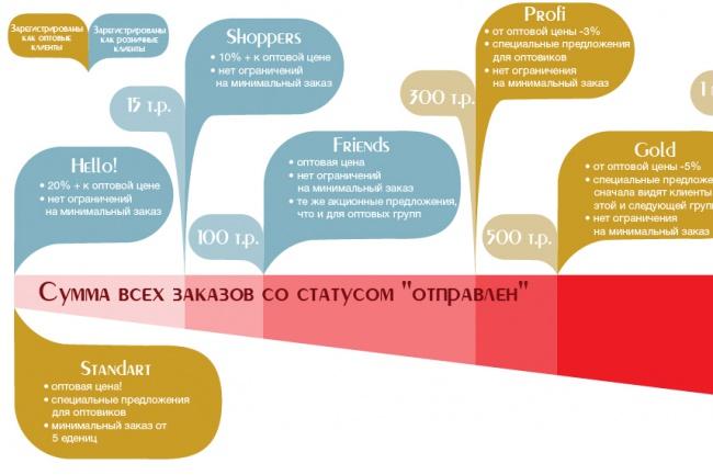 Создам инфографику 46 - kwork.ru