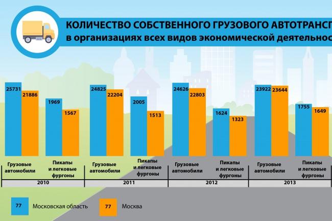 Создам инфографику 47 - kwork.ru