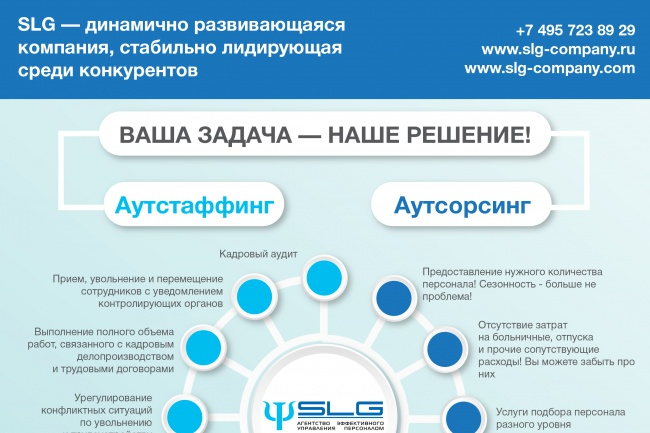 Создам инфографику 40 - kwork.ru