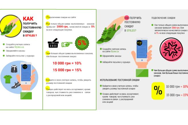 Инфографика для сайта 11 - kwork.ru