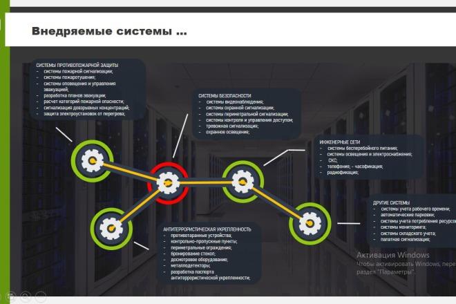 Презентация в Power Point, Photoshop 42 - kwork.ru