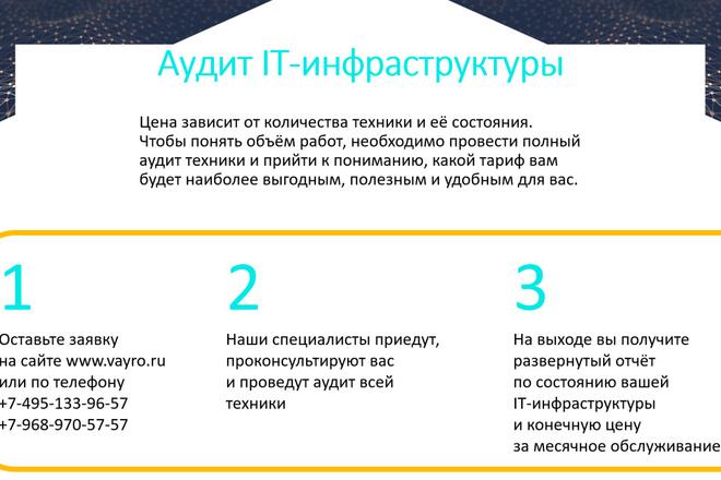 Создание презентации любой сложности 1 - kwork.ru