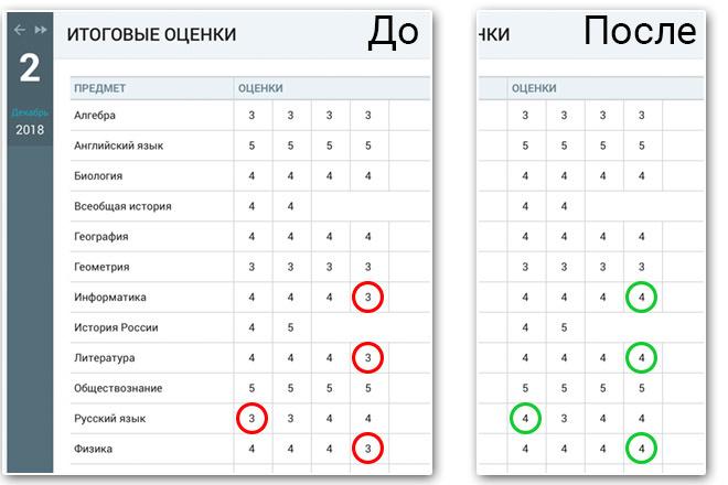 Удаление фона, дефектов, объектов 45 - kwork.ru
